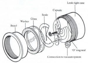 فشارسنج مکانیکی